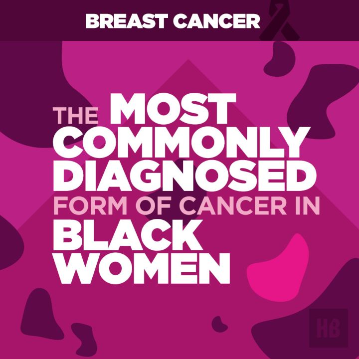 Breast Cancer Is …