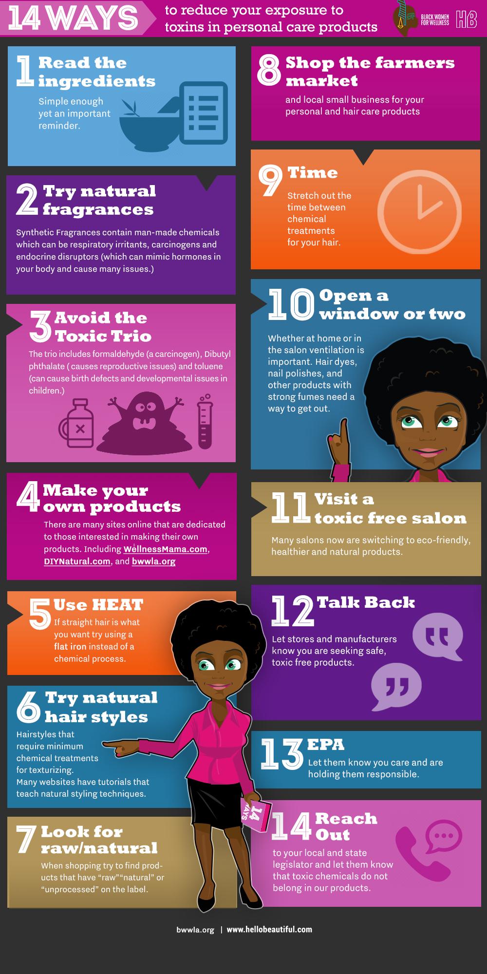 Black Women For Wellness Fact Sheet