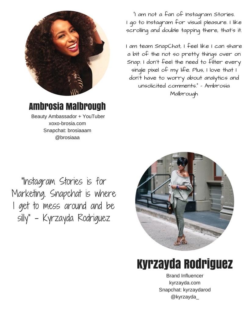 Ambrosia Kyrzayda CORRECT